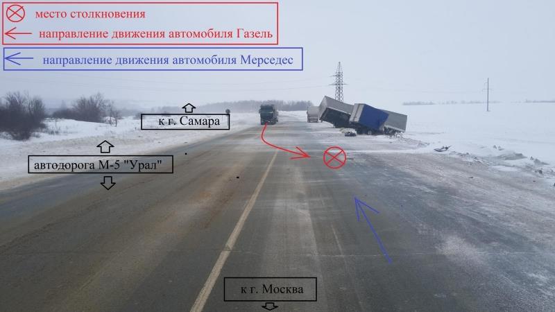 Сегодня около Сызрани натрассе М-5 в трагедии умер пассажир Газели