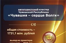 """Инвестиционный проект """"Чувашия — сердце Волги"""" представлен экспертам в Москве"""