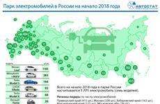 В Самарской области зарегистрировано 50 электромобилей