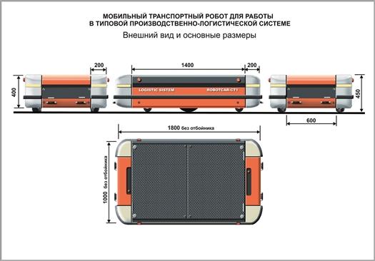 Дизайн мобильного транспортного робота