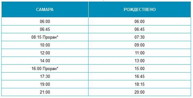 ВСамаре поменяется расписание речных маршрутов доШиряево иРождествено