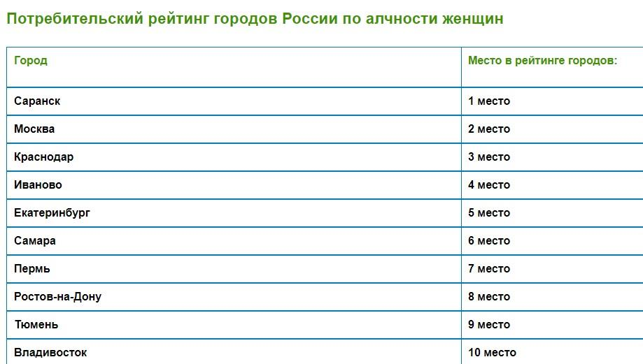 Как перевести деньги из казахстана в россию на карту сбербанка