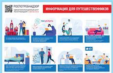 Роспотребнадзор выпустил памятку для возвращающихся с отдыха россиян