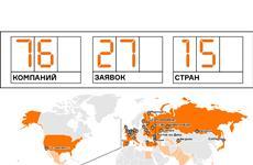 """За право развивать территорию у """"Самара Арены"""" поборются 76 компаний из 15 стран"""