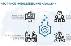 """Первые """"Менделеевские классы"""" откроются в трех регионах ПФО"""