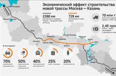 В Татарстане на трассе М-12 появятся семь экодуков и четыре зверопрохода