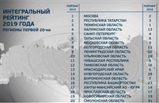 Чувашия на 11 месте рейтинга инвестклимата регионов