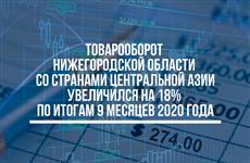 """Глеб Никитин: """"Товарооборот Нижегородской области со странами Центральной Азии увеличился на 18%"""""""