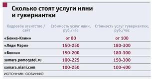 Час в няни за нижнем стоимость nardin maxi часов marine стоимость ulysse