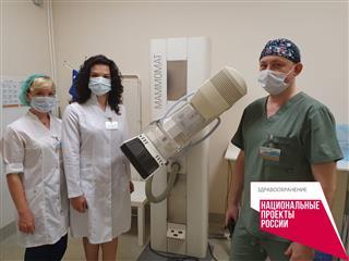 Совместная работа отделения маммологии и диспансерно-профилактического отделения Республиканского клинического онкодиспансера в Татарстане