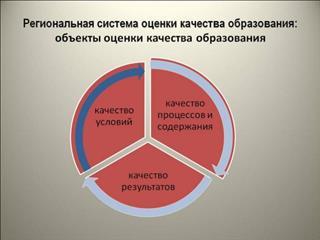 В Пензенской области утверждена Концепция региональной системы оценки качества образования