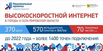 В 2020 году 99 населенных пунктов Кировской области получат доступ к высокоскоростному интернету