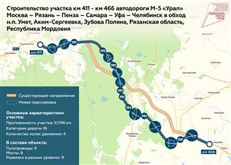 В Рязанской области и в Мордовии в составе трассы М-5 построят обход трех населенных пунктов