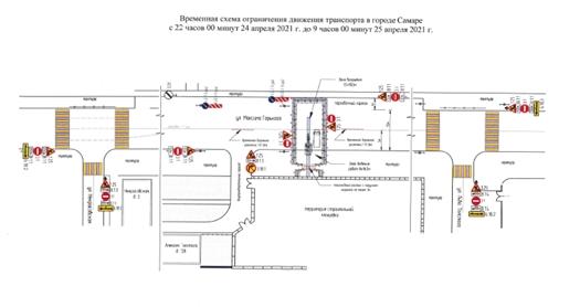 Из-за строительства ливневки будет ограничено движение по ул. М.Горького в Самаре